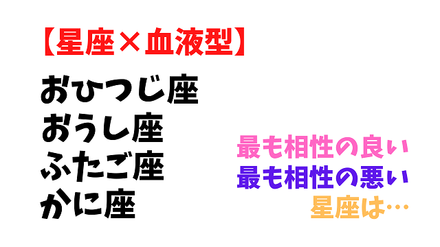 【星座×血液型】おひつじ座