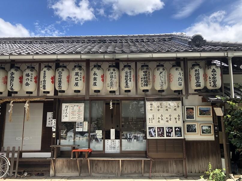 縣神社社務所