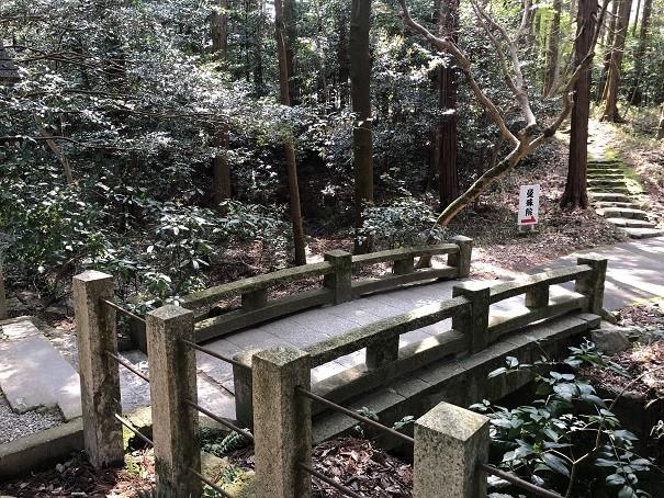 鷺森神社 御幸橋